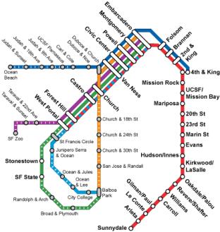 muni_metro_system